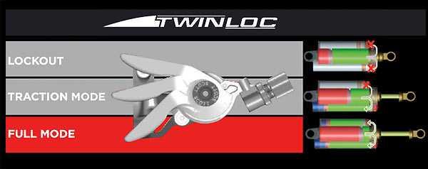 scott_twinlok_12_p
