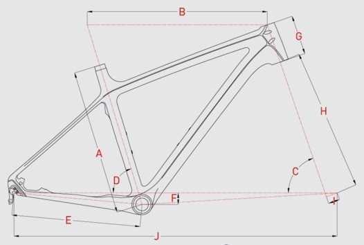 geometria-ramy