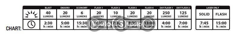 Задний лазер Lezyne LASER DRIVE REAR чёрная 250 LM USB