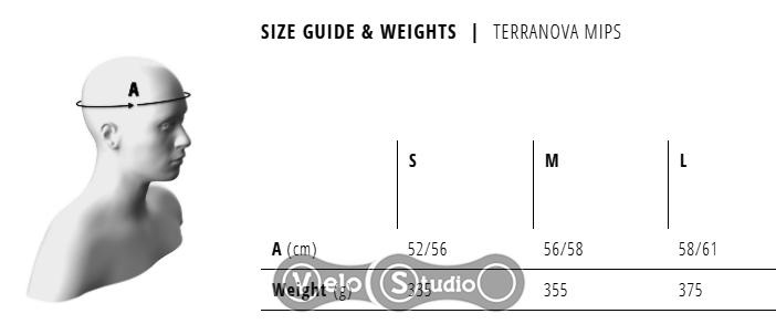 Размерная сетка MET Terranova MIPS